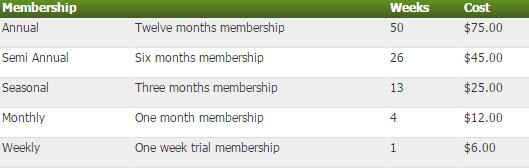 Fall Line Farms membership fees