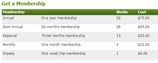 Fall Line Farms membership options